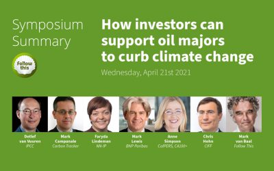 Watch a Summary of the Follow This Investor Symposium 2021